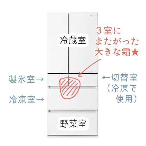 冷蔵庫ピーピーの原因★冷蔵庫の奥に巨大な霜ができていた